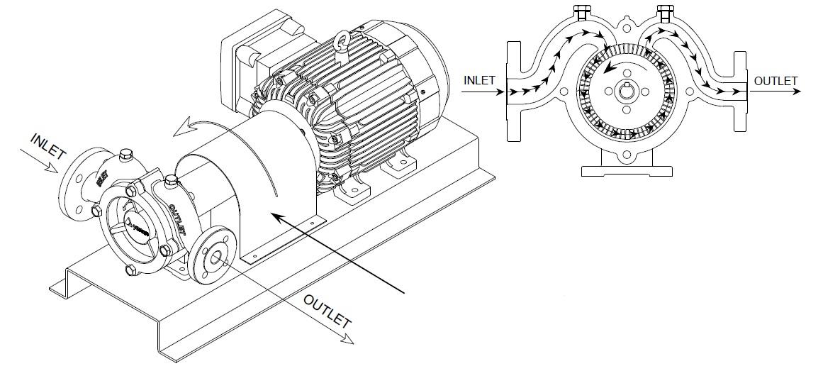 Turbine Yenen